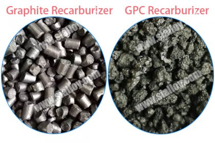 absorption rate of recarburizer in casting